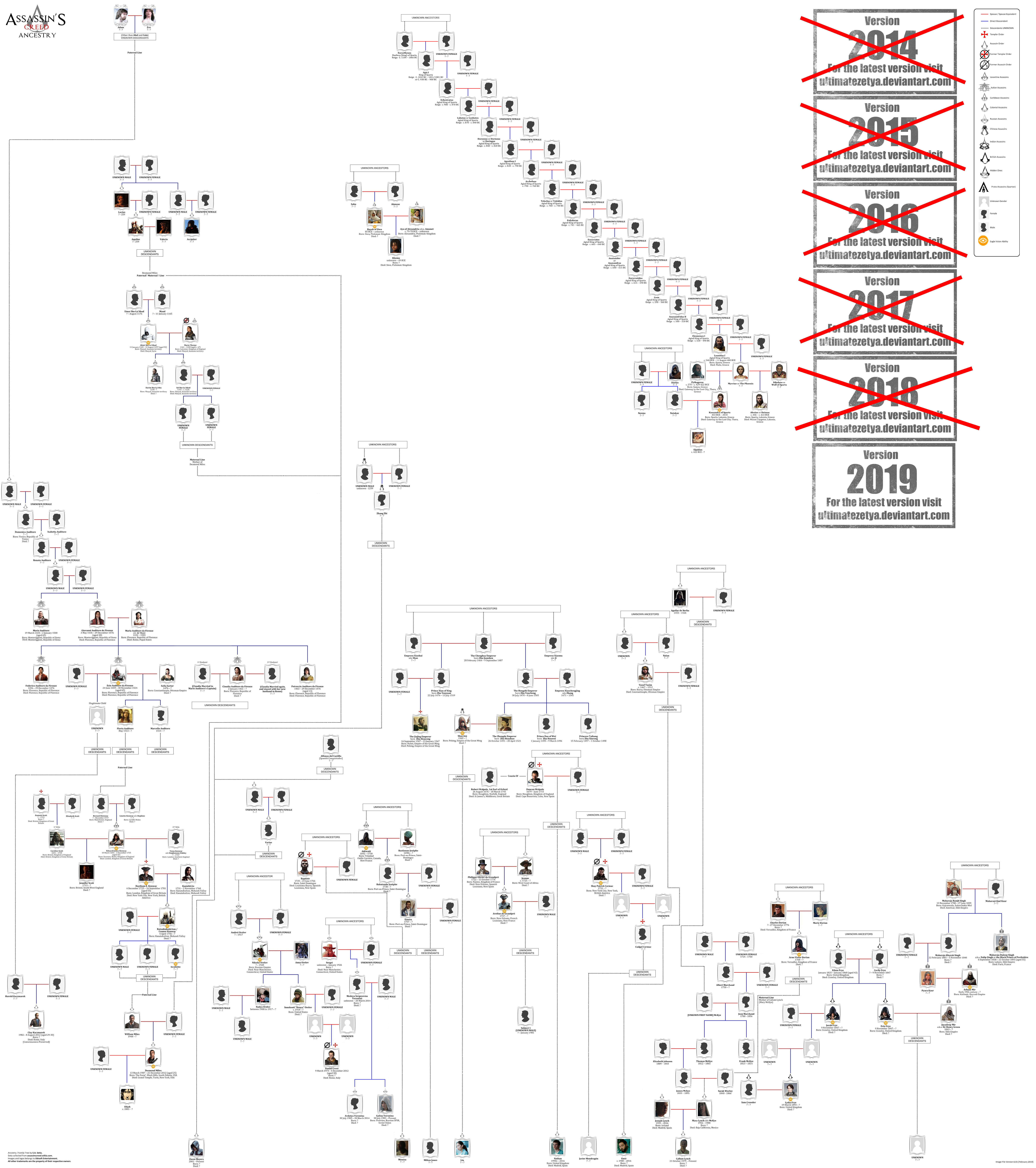 UPDATED 2019]Assassins Creed Ancestry/Family Tree by