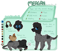 meagan by quardie