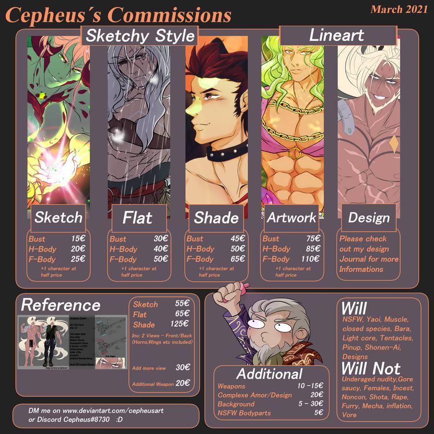 Commissionsheet2021New