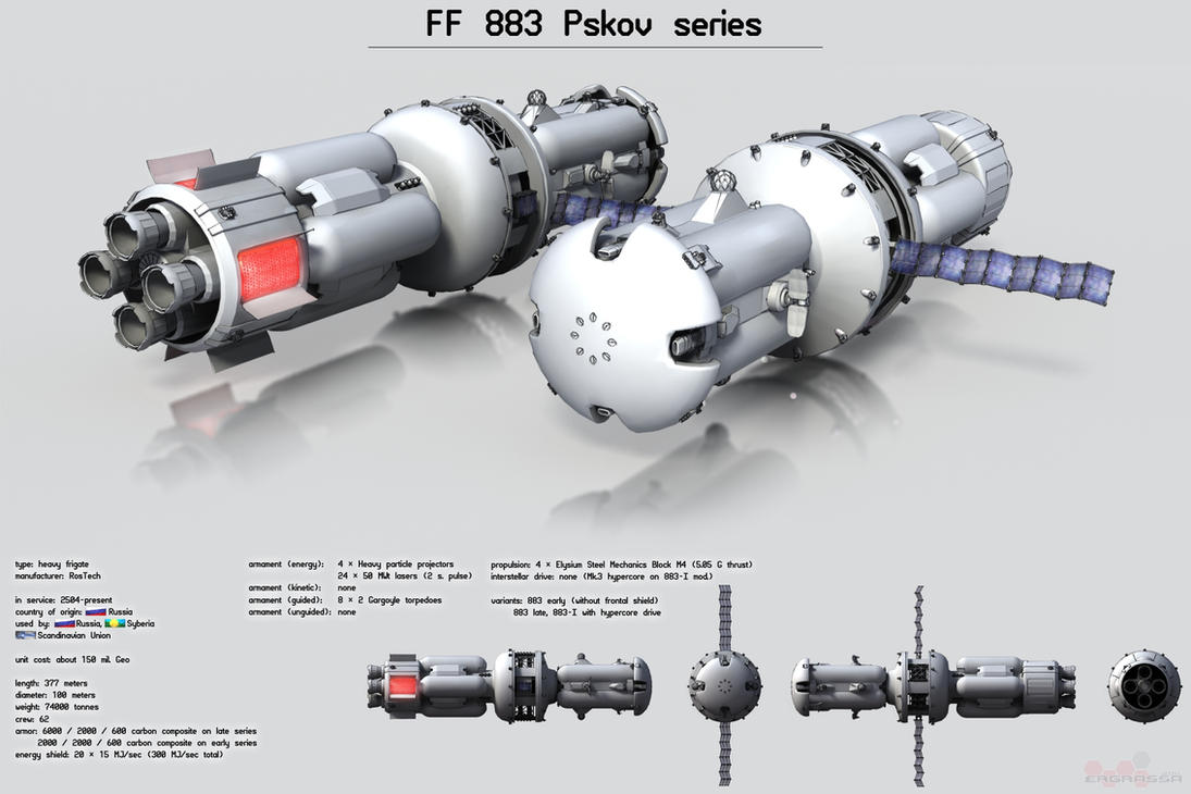 FF 883 Pskov by Ergrassa
