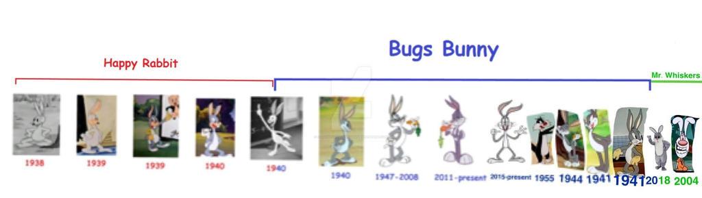 New Bugs Bunny Evolution by CaidinLovesCrayola