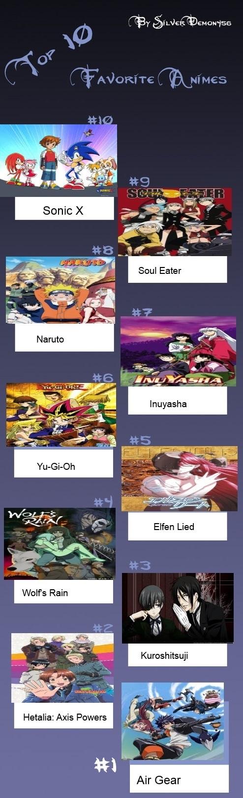 Top Ten Favorite Anime Remake by SmoothCriminalGirl16