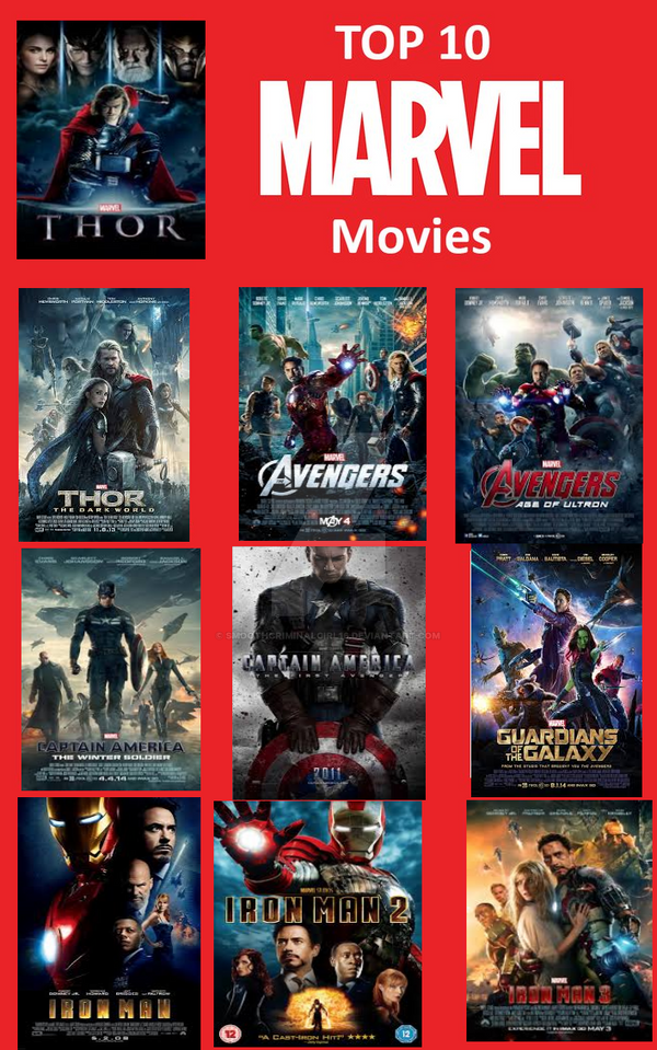 marvel film top 10