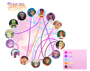 She-Ra and the Princesses of Power: Shipping chart