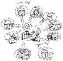 Catagories on teh Internet by JaxASDF