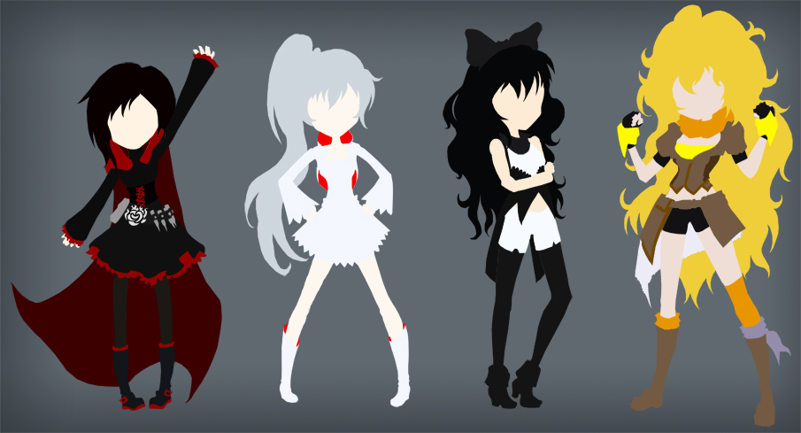 RWBY Work in progress by Chame