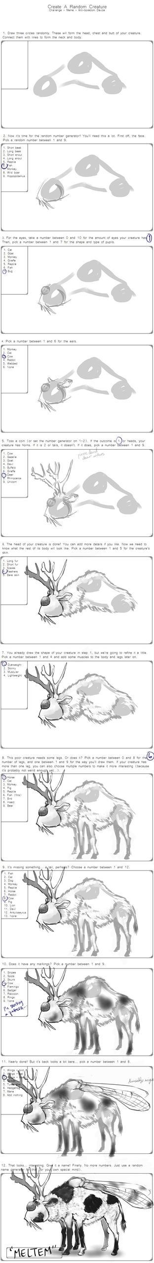 Creature creation meme by 5-prime
