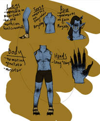 Heeey its a redesign (but not fully done)
