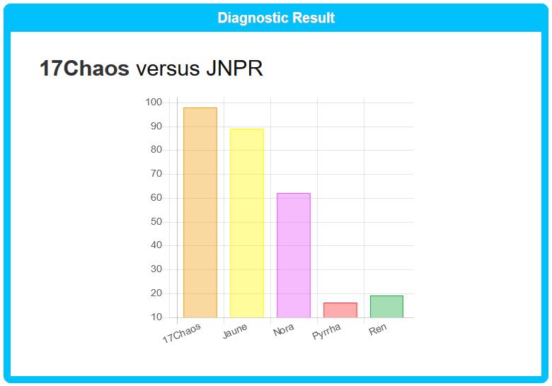 Me VS Team JNPR by 17Chaos on DeviantArt