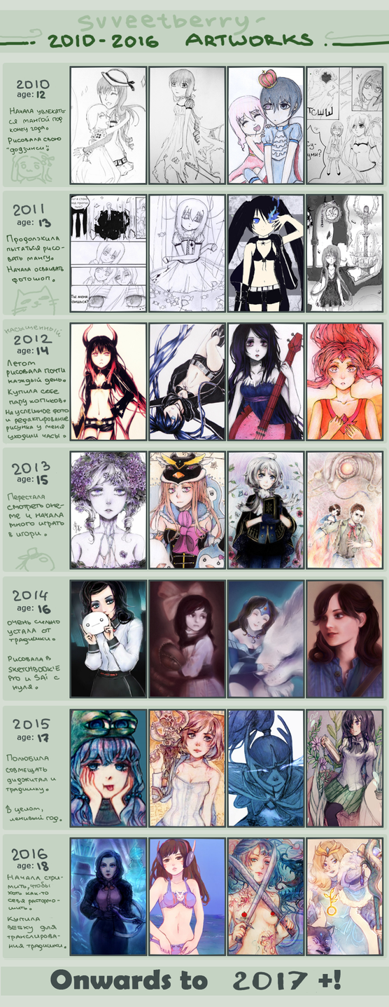 2010 - 2016 svveetberry's artwork by Svveet