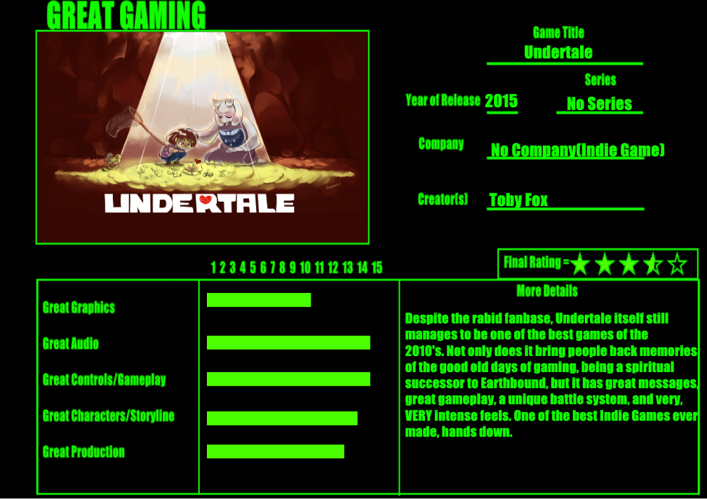 Great Gaming Data Screen #2= Undertale by AppiusFrancis on DeviantArt
