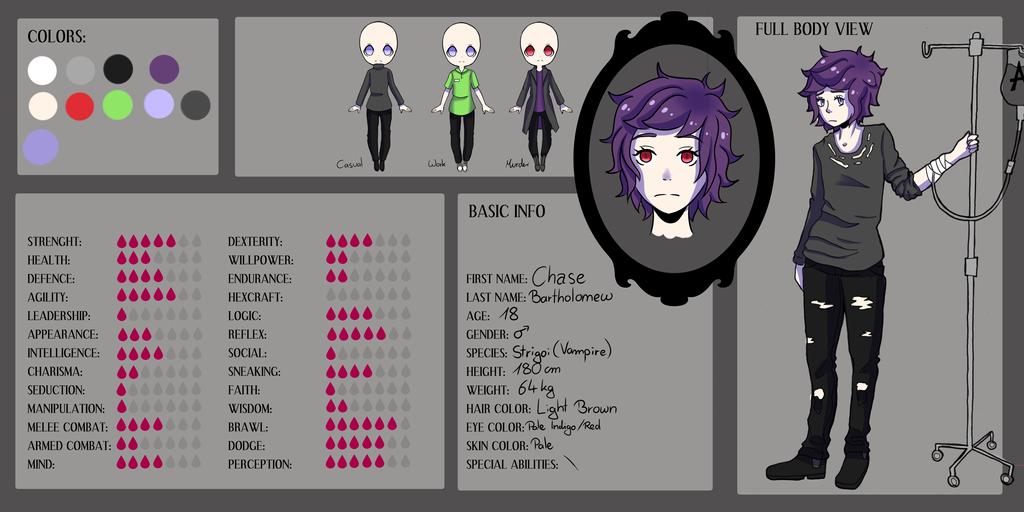 Original Character Sheet [BLANK TEMPLATE] by Ulvkatt on