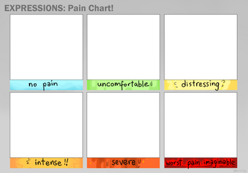 expression meme: pain chart template