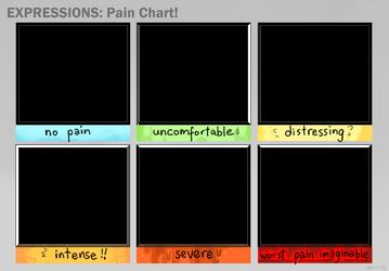 expression meme: pain chart template