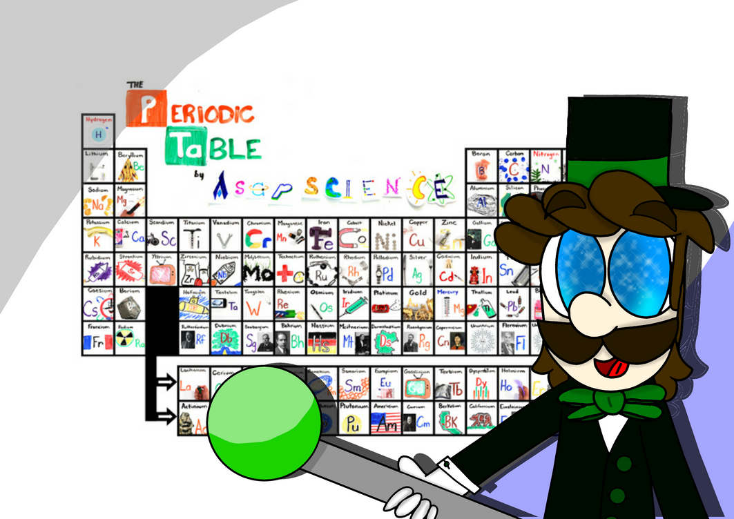 Redraw the periodic table song by crazystarlightrene01 on deviantart redraw the periodic table song by crazystarlightrene01 urtaz Gallery
