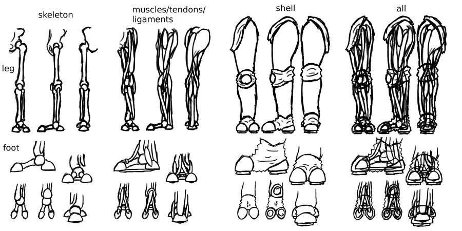 Tavros' Legs by Dragimal