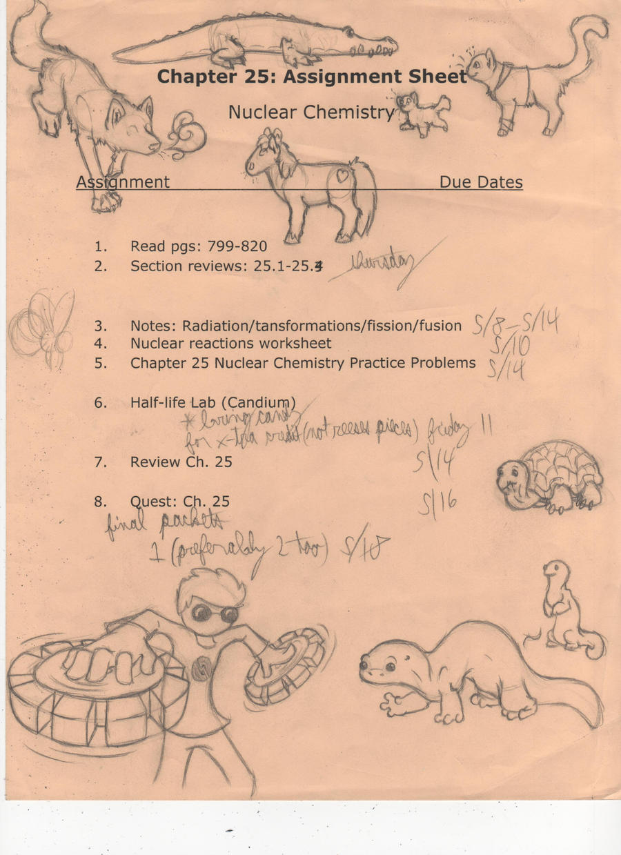 Homestuck Animals in Chemistry by Dragimal
