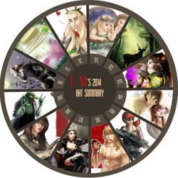 2014 Art Summary by Himitsu4Schuu