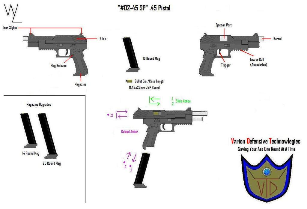 '02-45 SP' .45 Pistol Info by KillSwitchWes