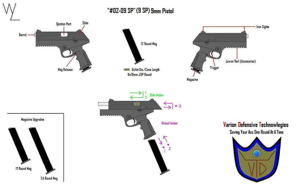 """02-09 SP"" 9mm Pistol Info by KillSwitchWes"