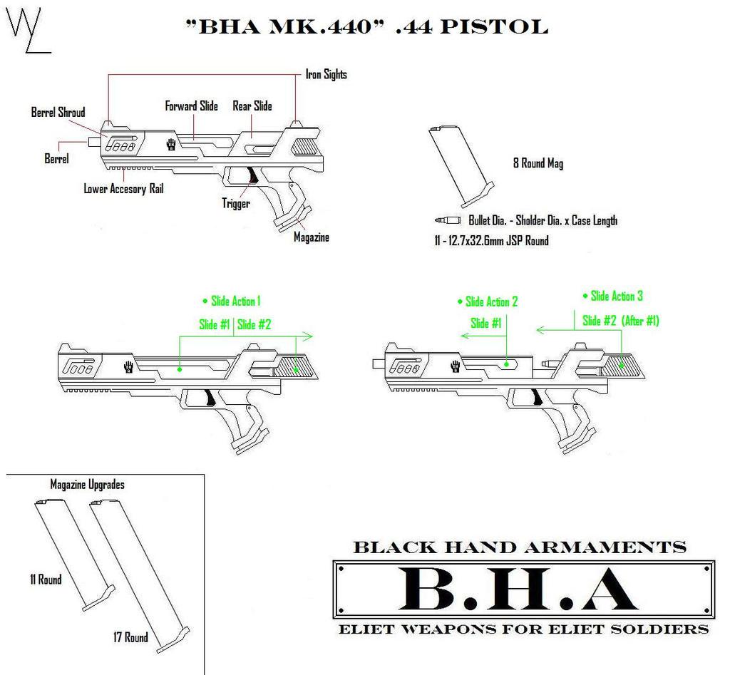 BHA Mk. 440 Pistol WIP by KillSwitchWes