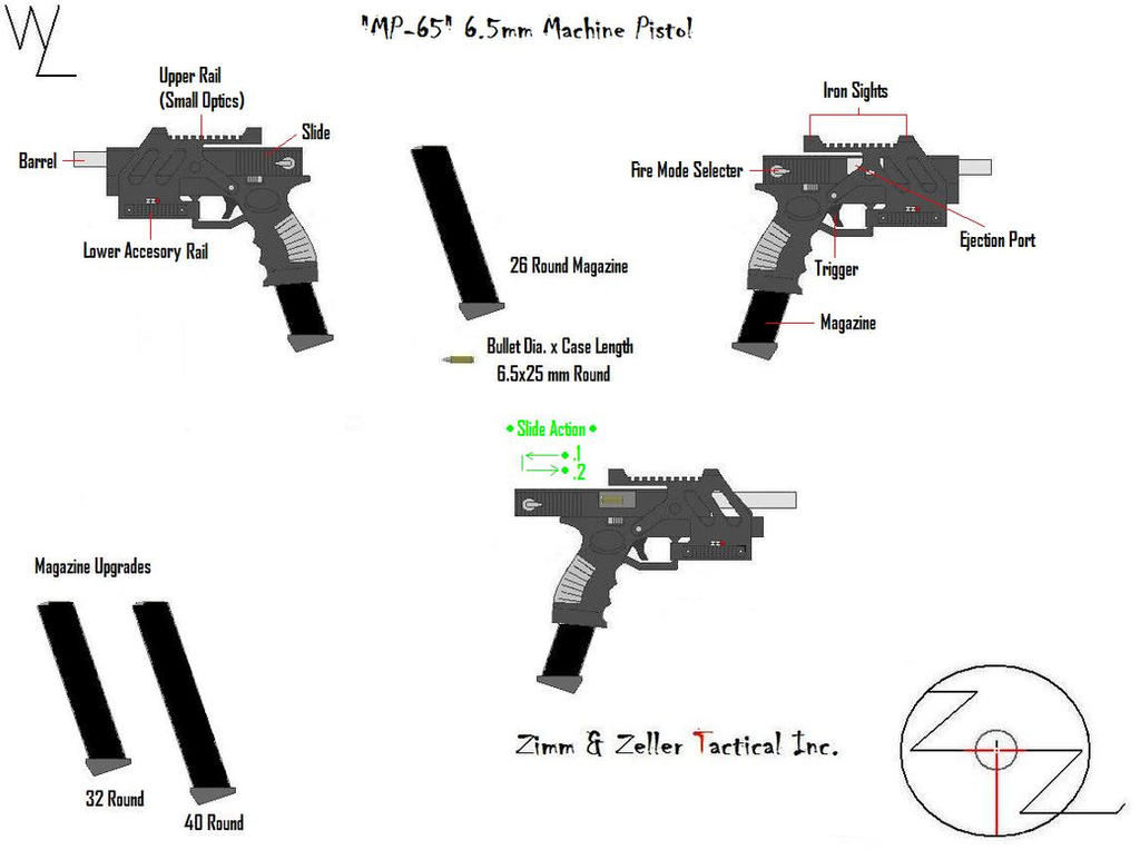 """MP-65"" 6.5mm Machine Pistol by KillSwitchWes"