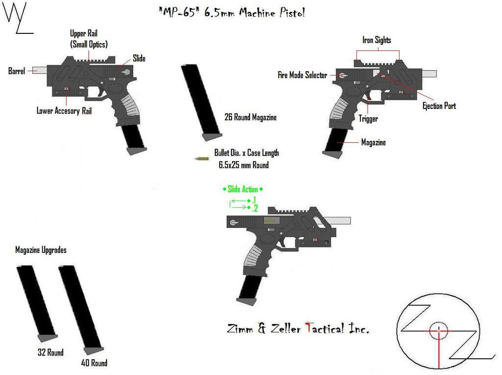 'MP-65' 6.5mm Machine Pistol by KillSwitchWes