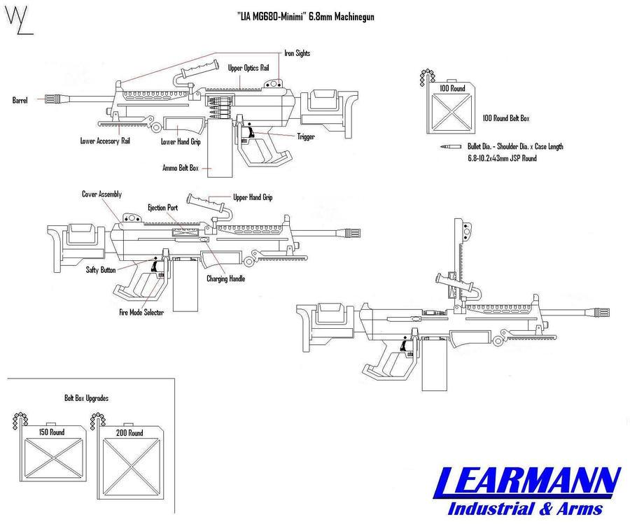 'LIA MG680-Minimi' 6.8mm MG by KillSwitchWes