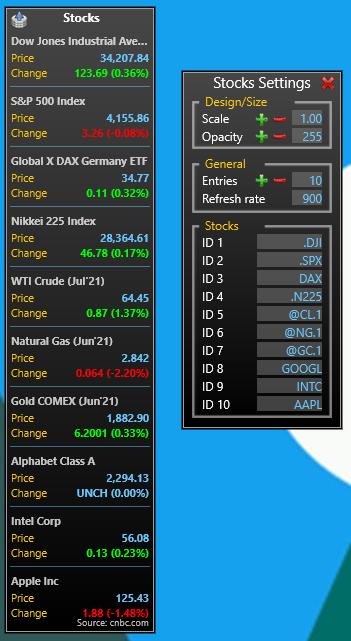 Stocks Apple