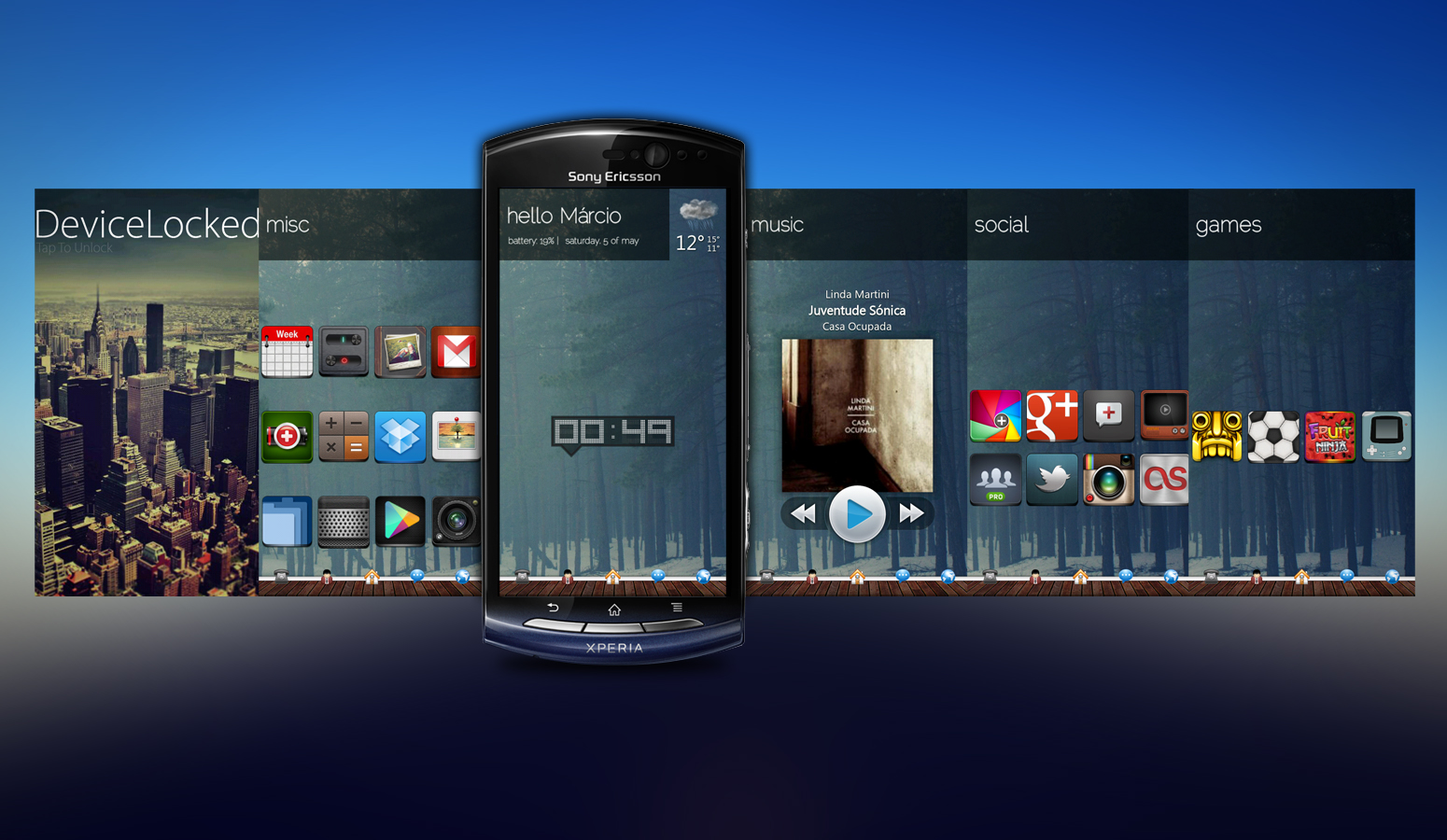 Current Setup - Xperia Neo - 7th, May by blackboxdesign