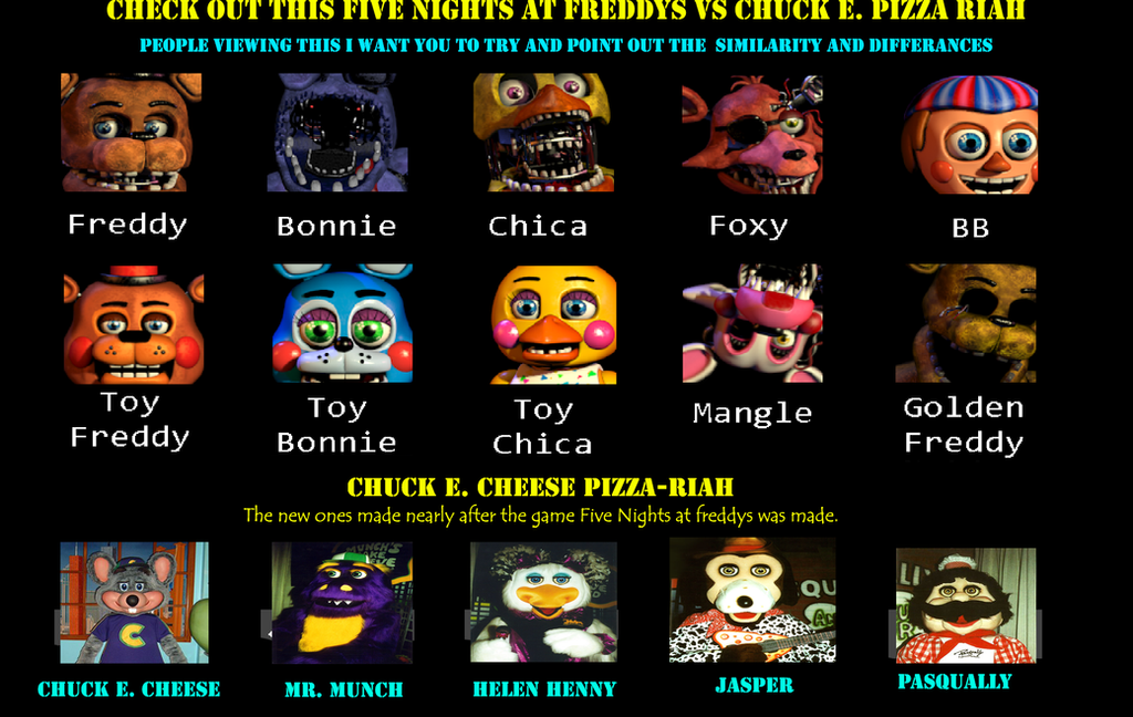 Five Nights At Freddys Vs Chuck E. Cheese by Blutengle