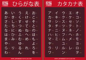 CW : JSC Kana chart (Hiragana and Katakana)