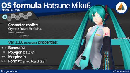 [MMD / Blender] OS formula Hatsune Miku6 (V2) [DL]