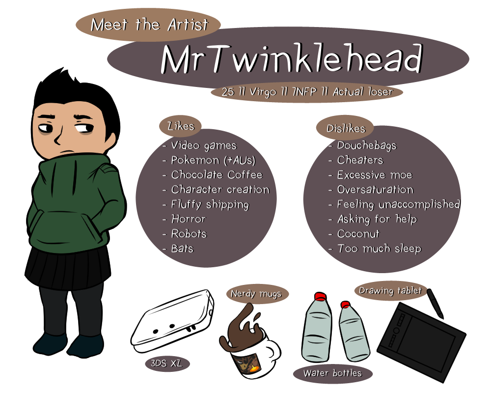 MrTwinklehead's Profile Picture