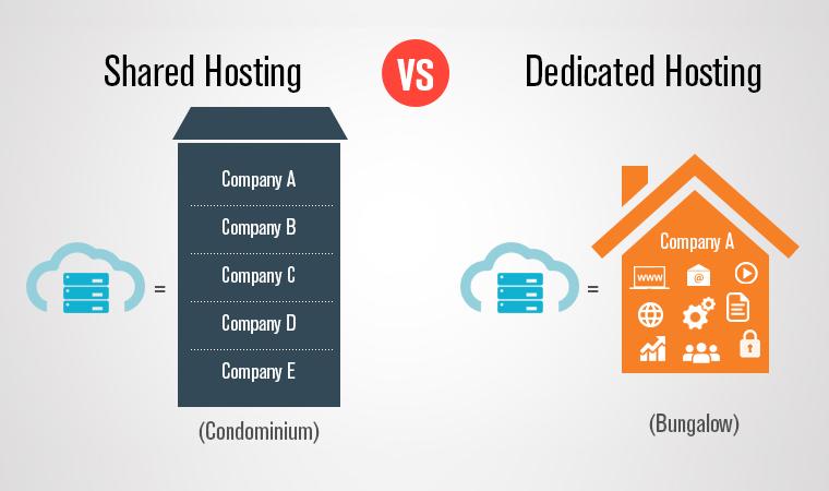 Shared-vs-dedicated-hosting by Skyhost92