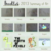 2013 Summary of Art by 1bookfish