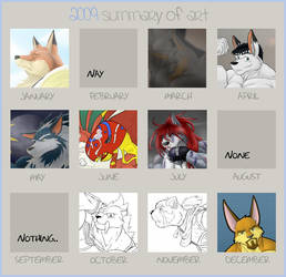 2009 Art Summary by ronso