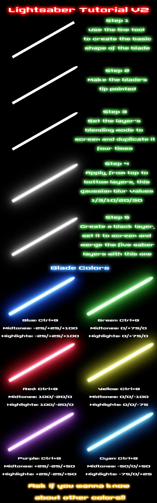 Lightsaber Colors And Meanings