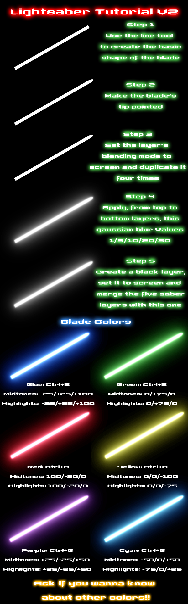 What Do Lightsaber Colors Mean