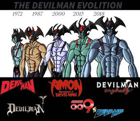 The Devilman Evolution by NeckOfSteel
