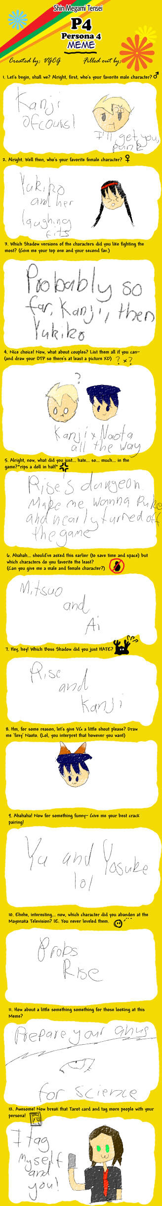 Persona 4 Meme - Made by VGCG