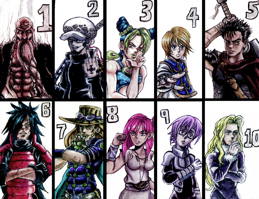 Top 1 Anime Characters : My top favorite characters of by chaos