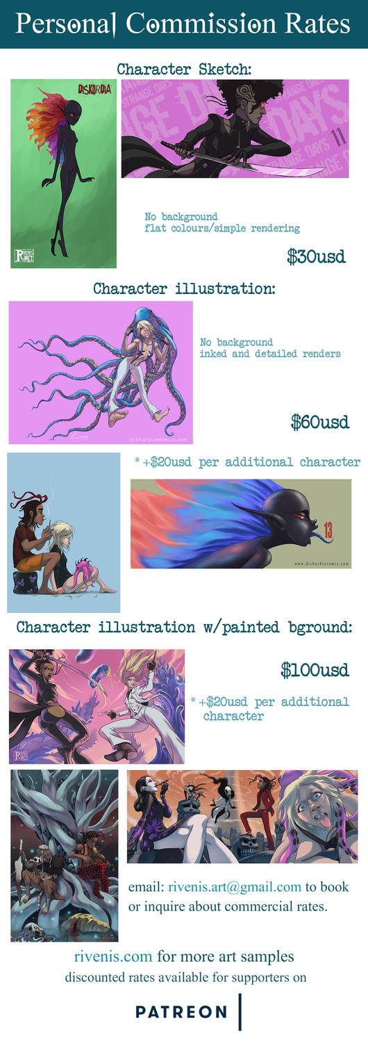 Commissions-chart3 by Rivenis