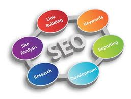 Online Marketing Company by SEOExpertsMelbourne1