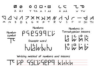 Terrahyptian Alphabet (Modern) by SYRSA