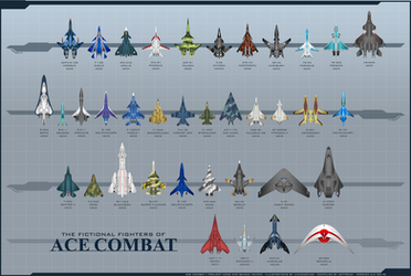 Ace Combat Fighter Chart