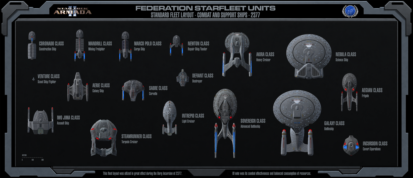 Armada 2 - Federation Fleet by Jetfreak-7