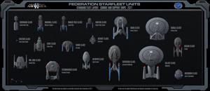 Armada 2 - Federation Fleet