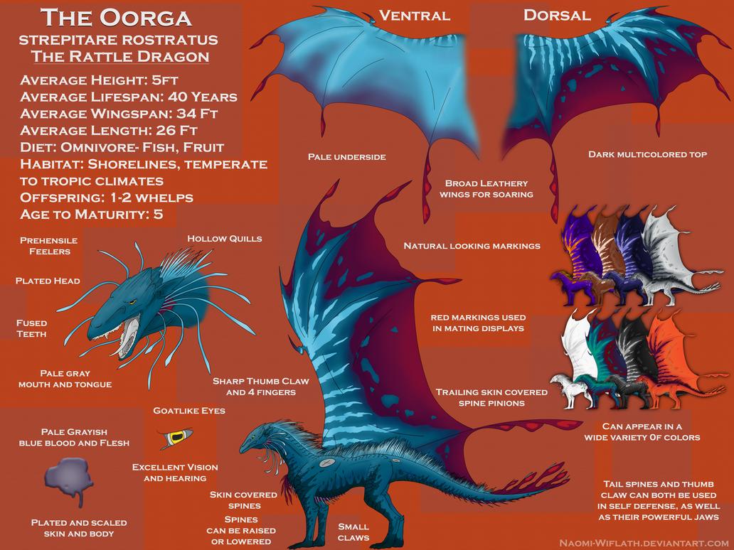 Oorga Species Sheet by Naeomi