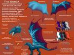 Oorga Species Sheet